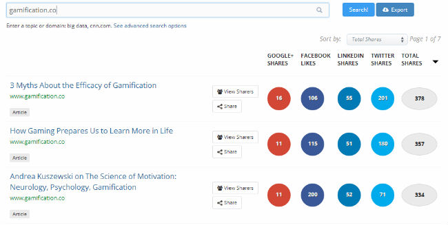gamification.co shares