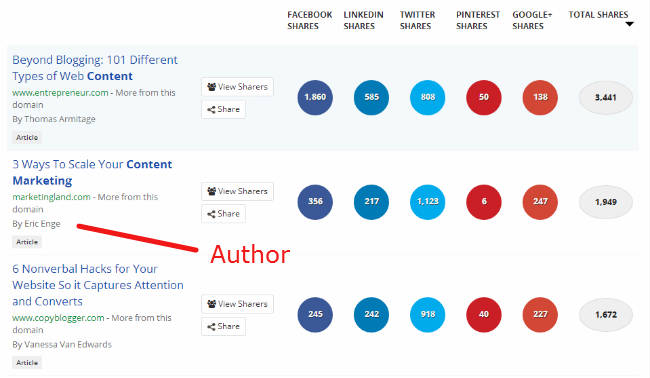 buzzsumo author search