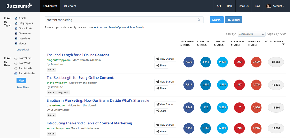 Best Social media and Brand monitoring tools - BuzzSumo