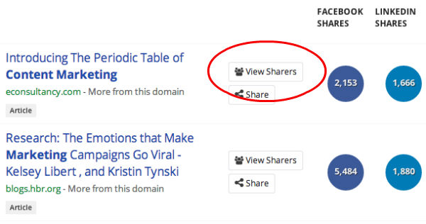 view content sharers